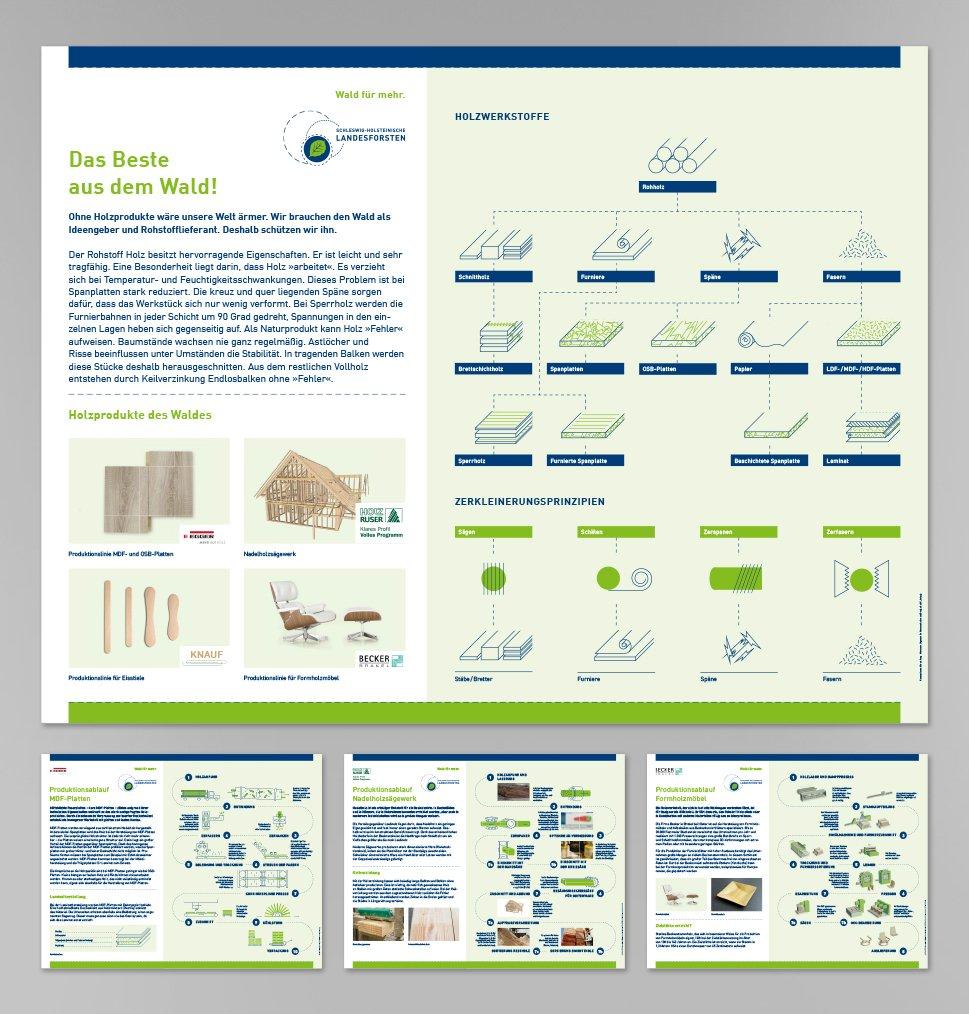 28 ForstSH Produktionslinientafeln 1