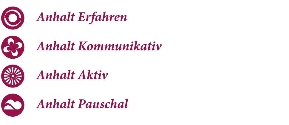 3 TR ADW 800 Jahre Anhalt Piktogramme Themengebiet