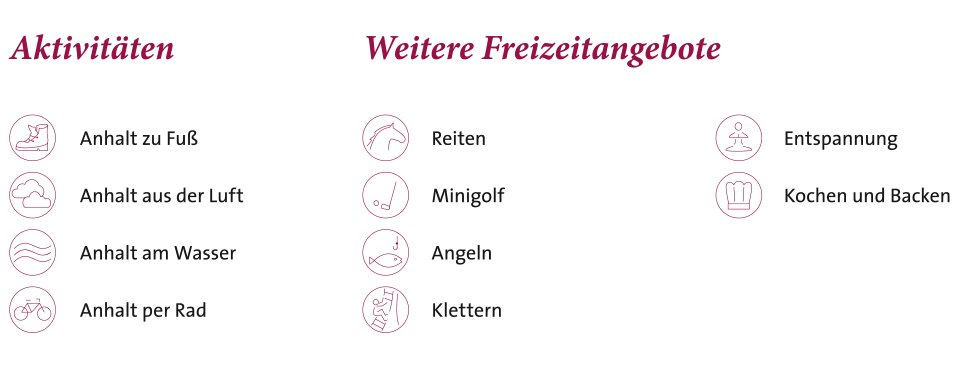 4 TR ADW 800 Jahre Anhalt Piktogrammreihe