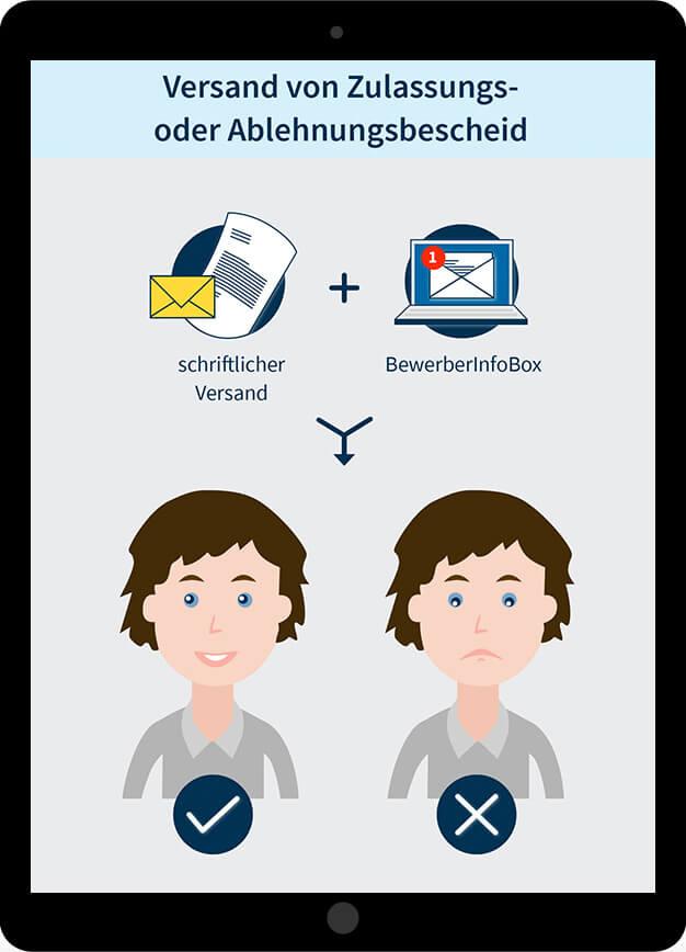 HTWK Auswahlverfahren Bild5 ipad